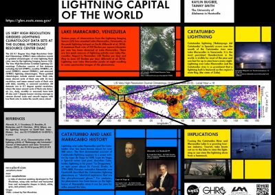 The Lightning Capital of the World
